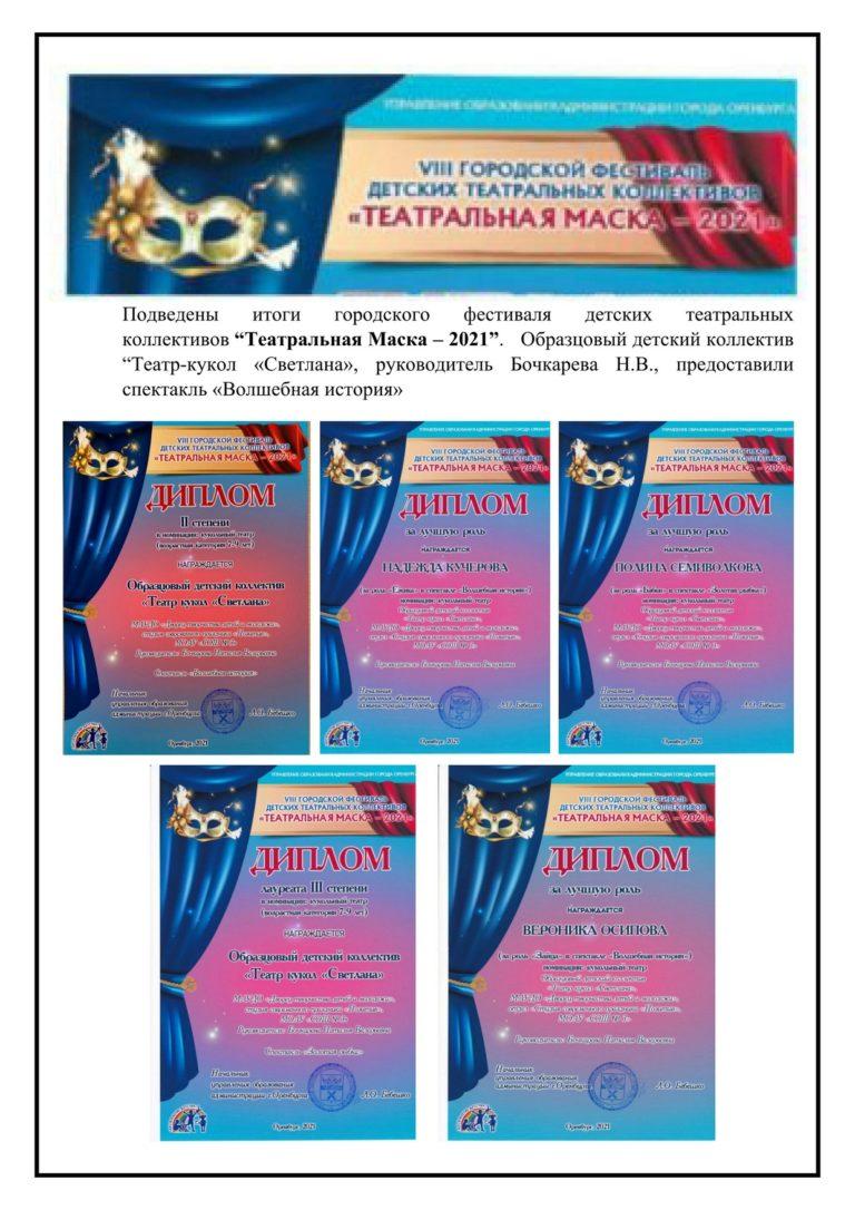 Театральная Маска – 2021